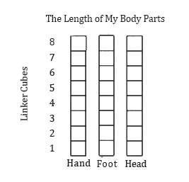 Measuring Length and Height Using Non-Standard Units - PowerPoint ...